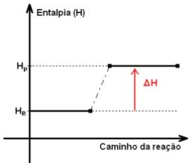 termoquimica-2