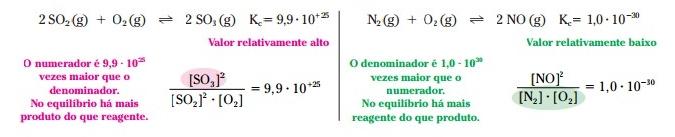 O Que É Equilíbrio Químico
