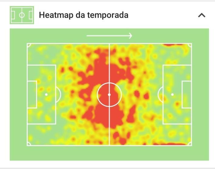 Heatmap do SofaScore. | Foto: Reprodução.