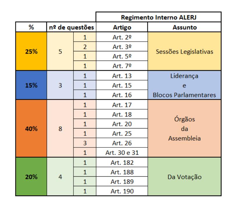ALERJ BAIXAR O REGIMENTO DA INTERNO