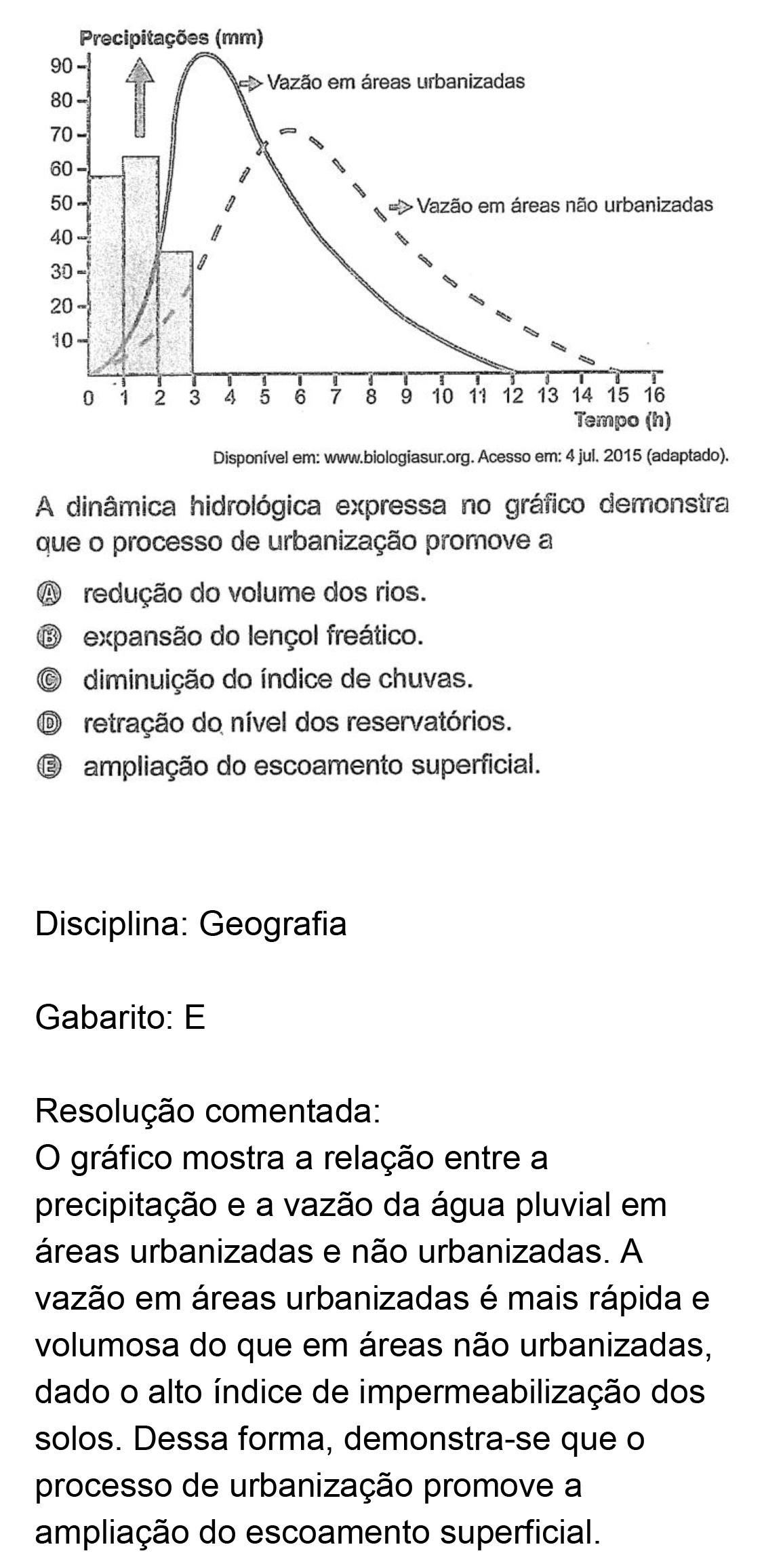 Resolução da questão 67: Prova Azul do ENEM 2018.