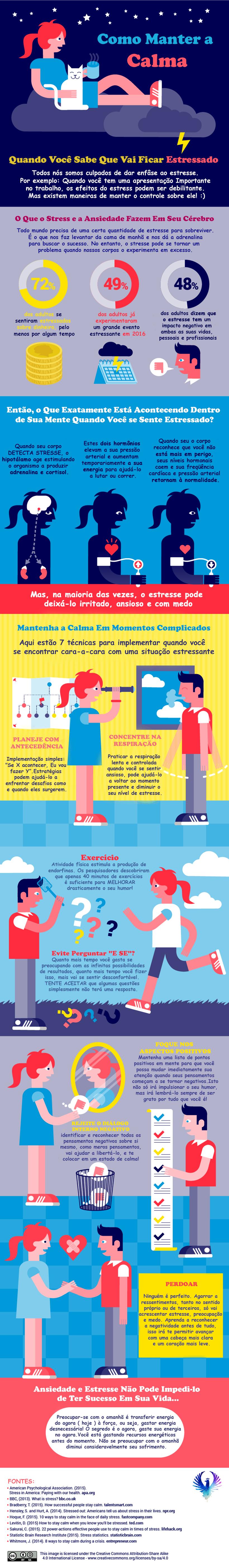 Infográfico como manter calmo sobre pressão - estresse e ansiedade