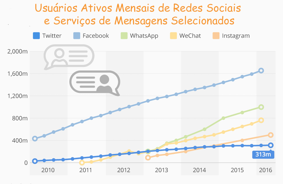 web whatsapp messenger app