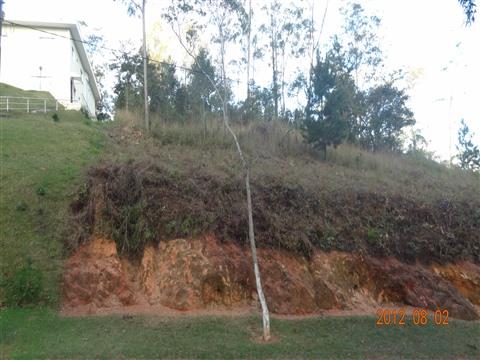 Terreno, Loteamento Capital Ville, Jundiaí (1384345)