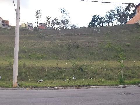 Terreno, Jd. Ipanema, Jundiaí (1384501)