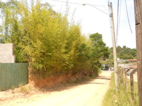 Terreno, Caxambu, Jundiaí (1384584) - Foto 3