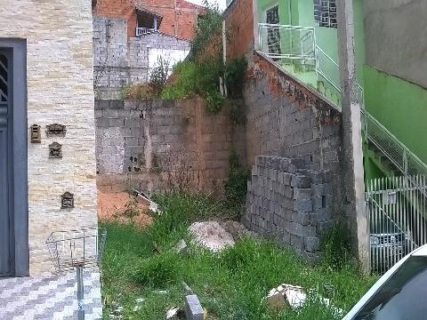 Imóvel: Terreno, Jardim Itália Ii, Varzea Paulista (1384612)