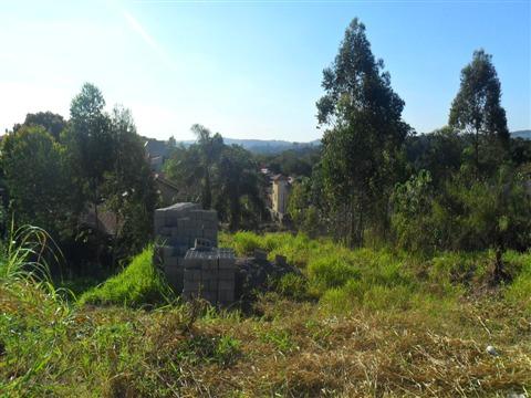 Terreno, Jardim Celeste, Jundiaí (1380911) - Foto 2