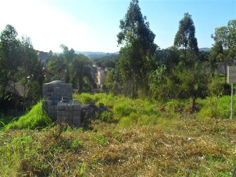 Terreno, Jardim Celeste, Jundiaí (1380911)