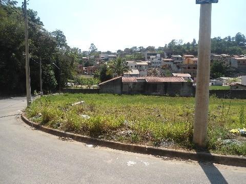 Terreno, Jardim Massa, Jundiaí (1380914) - Foto 2