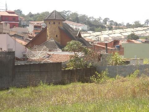 Terreno, Jardim Massa, Jundiaí (1380914) - Foto 6