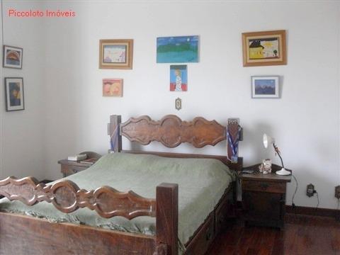Condomínio de 4 dormitórios à venda em Palmeiras, Campinas - SP