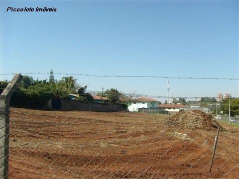 Terreno à venda em Santa Candida, Campinas - SP