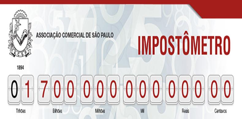 Impostômetro da ACSP chega a R$ 1,7 trilhão dia 18/10