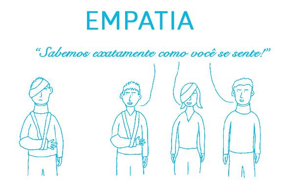 aumentar o número de pacientes empatia respeito