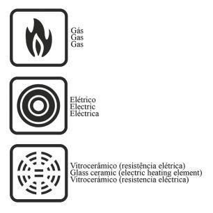 CaldeirÃO De AlumÍNio Com Revestimento Interno De Antiaderente Ø16cm Tramontina 20530716