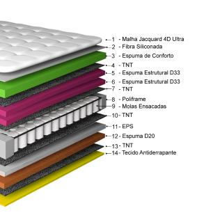 Conjunto Cama Box Casal de Molas Ensacadas D33 Cama inBox Select Firme 138x188x71 Café