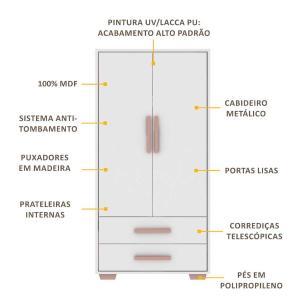 Guarda Roupa 100% MDF 2 ptas e 2 gav Encanto Multimóveis , puxad. perfil e pés quadrados Bco/Ros