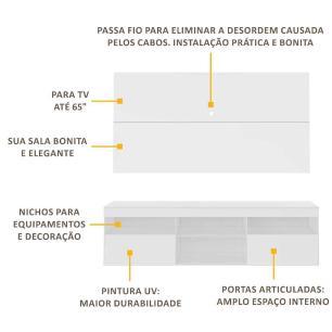 Rack com painel para TV até 65 polegadas e 2 portas Toronto Multimóveis Branco