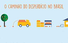 A importância de extinguir o desperdício de alimentos no Brasil