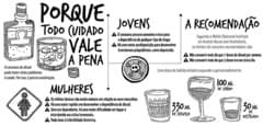 O abuso de álcool na sociedade brasileira