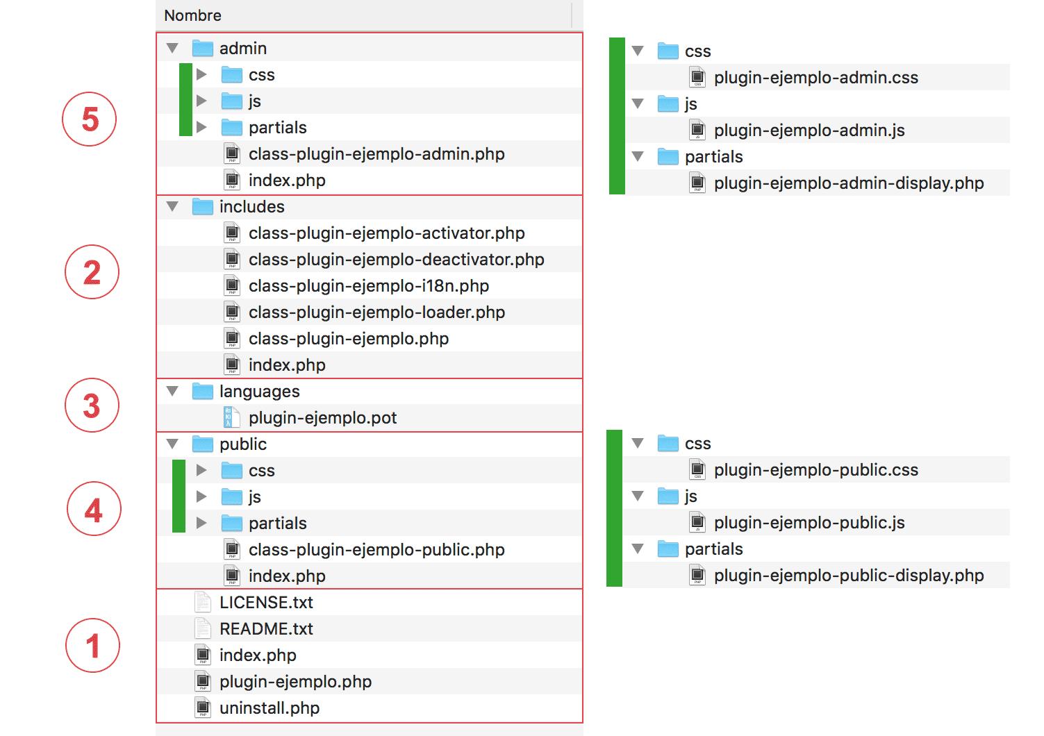 Estructura de archivos y carpetas del plugin base