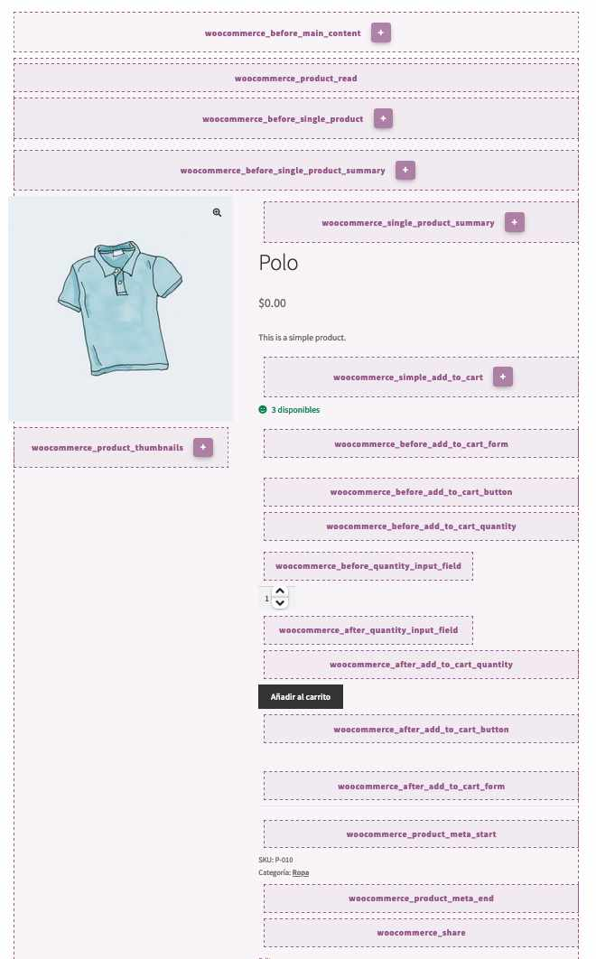Página de producto Hooks WooCommerce