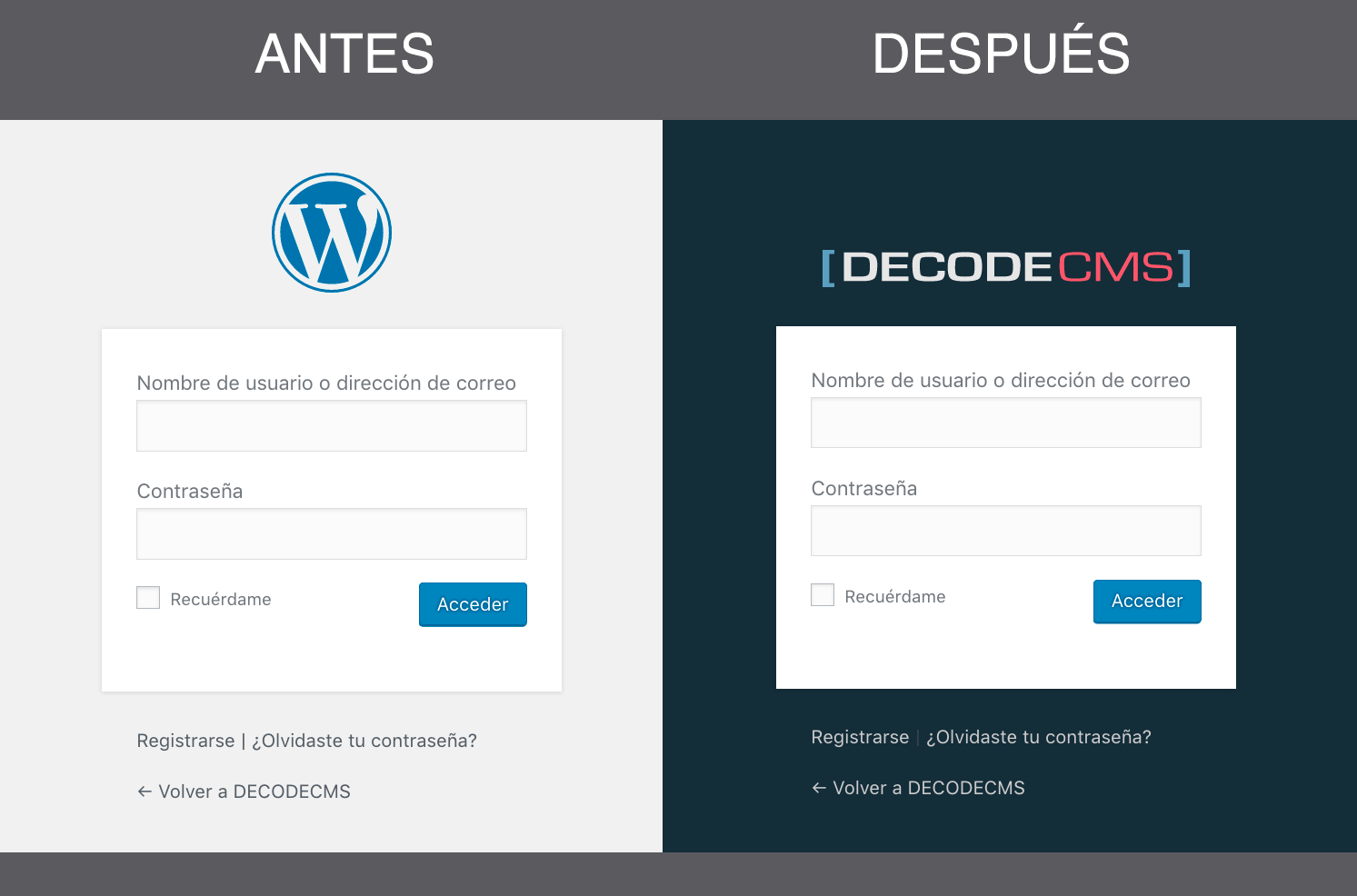 Comparación antes y después, formulario de login WordPress
