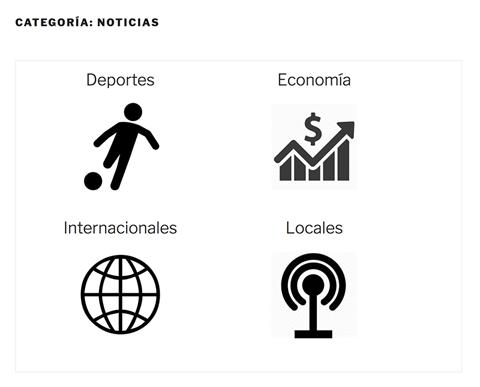 Subcategorías con imágenes de Categoría actual