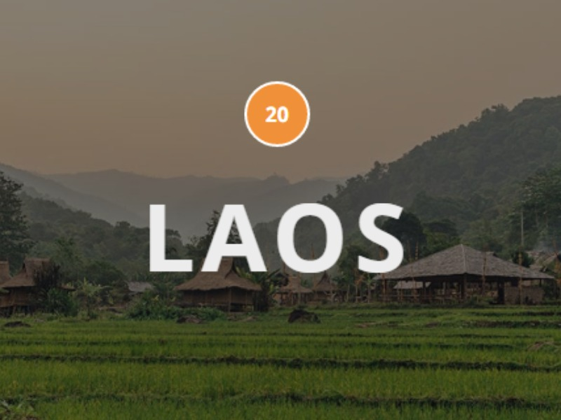 Igreja Perseguida: Ore por Laos