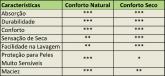 Absorvente Korui MINI - Rupestre - Conforto Seco