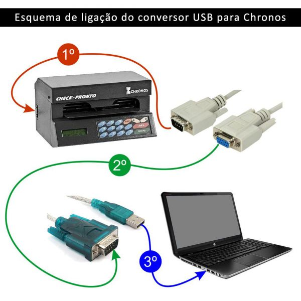 Cabo Conversor USB