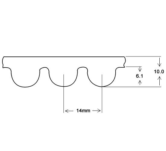 Correia  14M 1092 115mm (1092 14M) Sincronizadora  Optibelt Omega