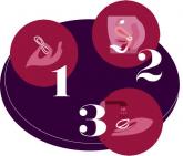 Disco Menstrual Lovin - Inciclo - 1 ano de garantia!