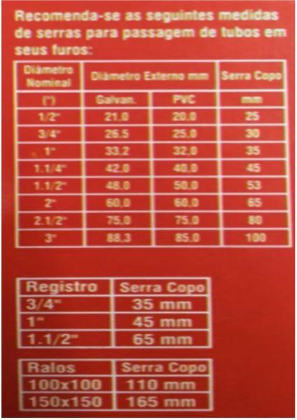 Serra Copo Diamantada 65mm Porcelanato Piso Parede Concreto Ar condicionado splinter