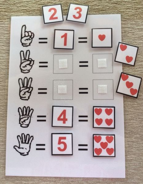 Mãos e números