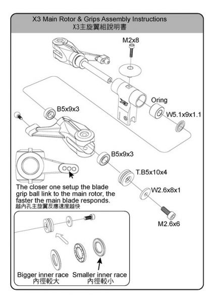 GAUI X3 Main Blade Grip Set (w/hardware) - COD 216102