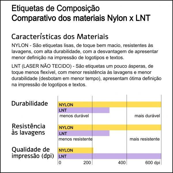 LNT 25x40 mm (112 unidades)