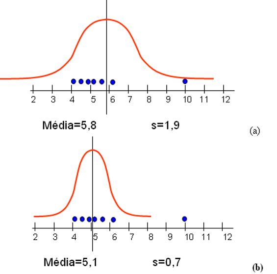 Estatística Aplicada em Laboratórios (já inclui o curso de Comparação Intralaboratorial)