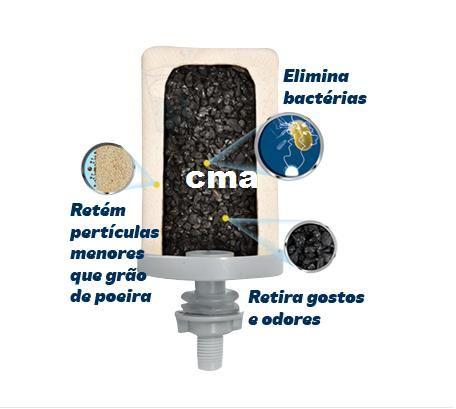 2 Vela Para Filtro De Agua Com Carvão Ativado