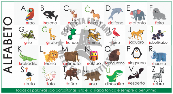 Glumarko - Alfabeto