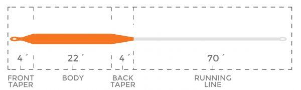 CLD - HI-VIS FLIP Floating