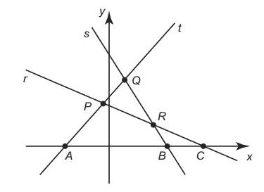 Posições relativas entre retas