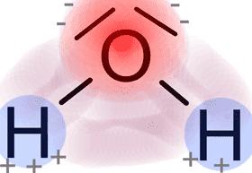 Molécula de Água com suas polaridades: a extremidade dos hidrogênios possui carga positiva e a extremidade do oxigênio possui carga negativa.