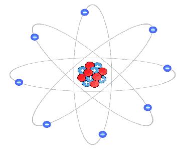 Nêutrons
