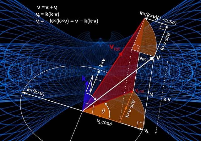 Equações do Segundo Grau