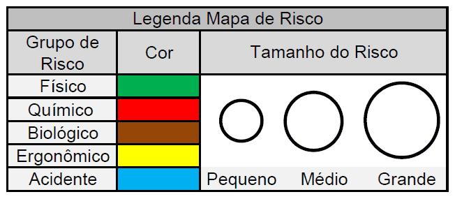 Exemplo de legenda cartográfica utilizada na leitura de um Mapa de Risco. Podemos observar a presença de cores e símbolos para ajudar na leitura da informação.