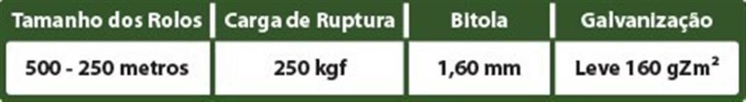 Arame Farpado GUARDIAO 500 mts