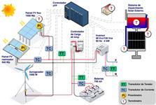 Energia Solar Fotovoltaicos