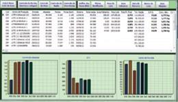 Software de Gestão Agrícola